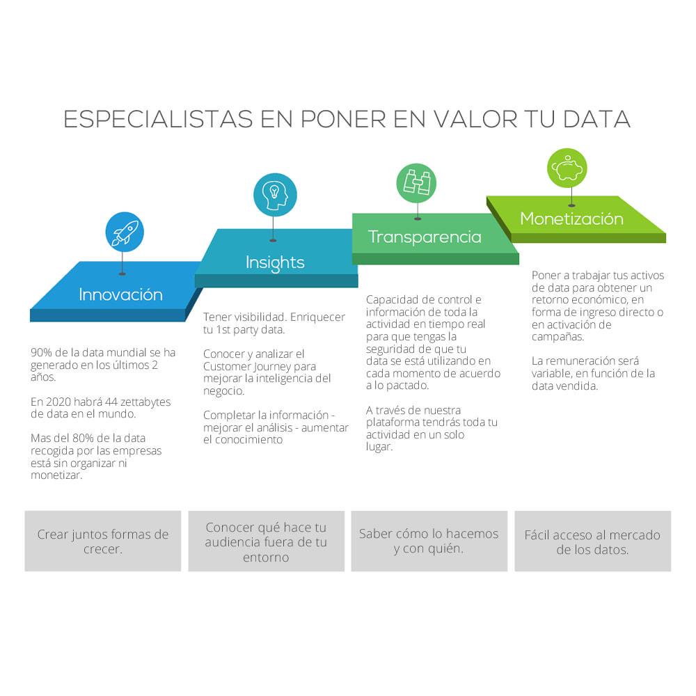 service - Банковские услуги и финансирование - DatMean. Monetize the audience of your website or App - 6