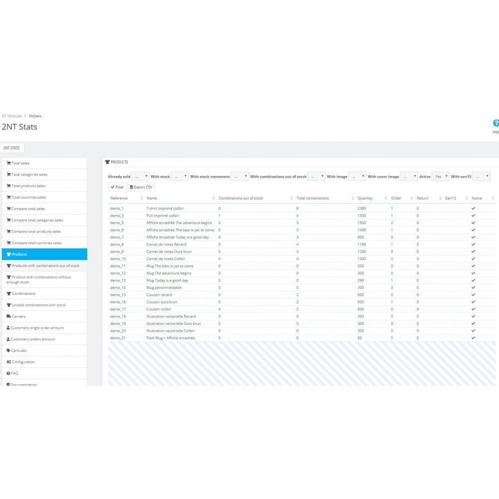 module - Analizy & Statystyki - NtStats, powerful and useful statistics - 12