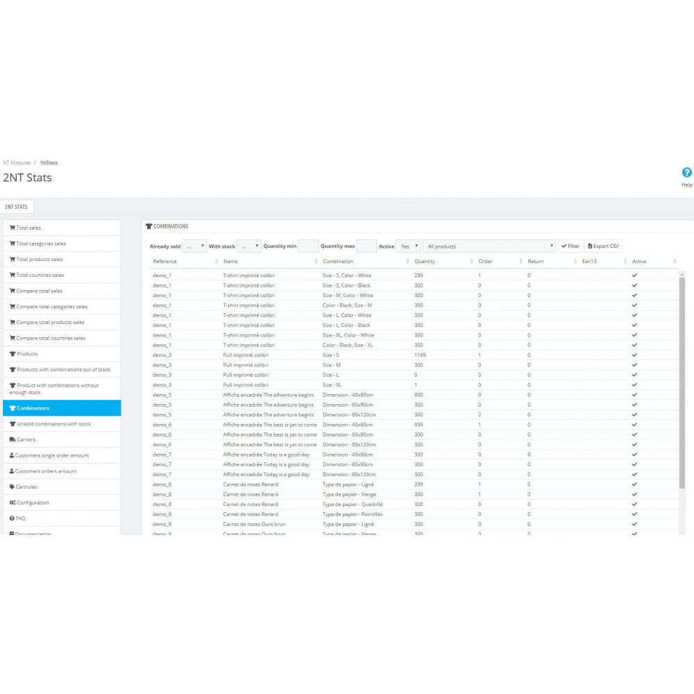 module - Analizy & Statystyki - NtStats, powerful and useful statistics - 15