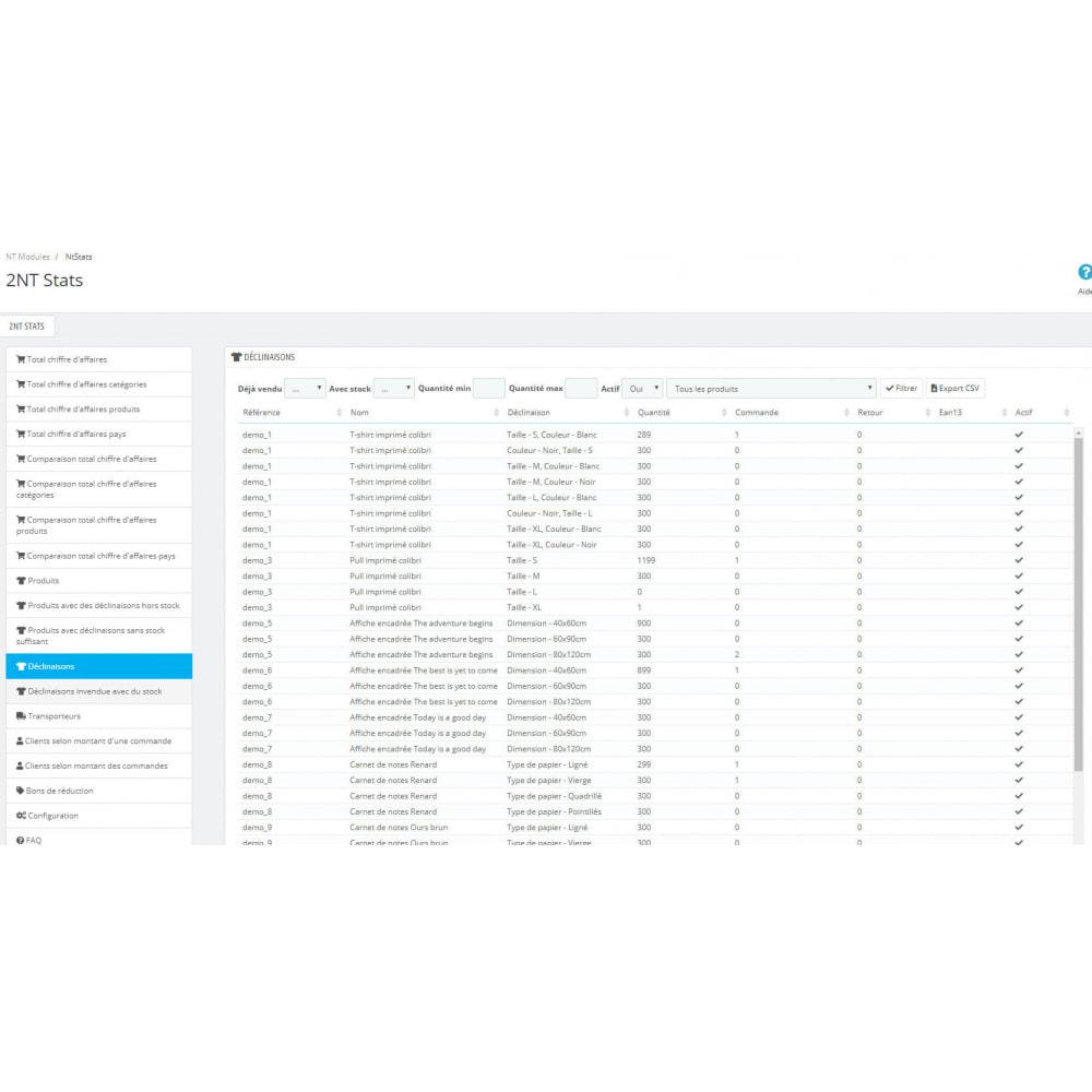 module - Analyses & Statistiques - NtStats, statistiques puissantes et utiles - 15