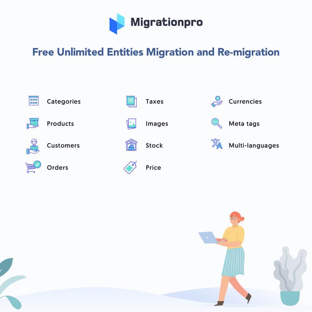 module - Migración y Copias de seguridad - MigrationPro: Shopify to PrestaShop Migration Tool - 2