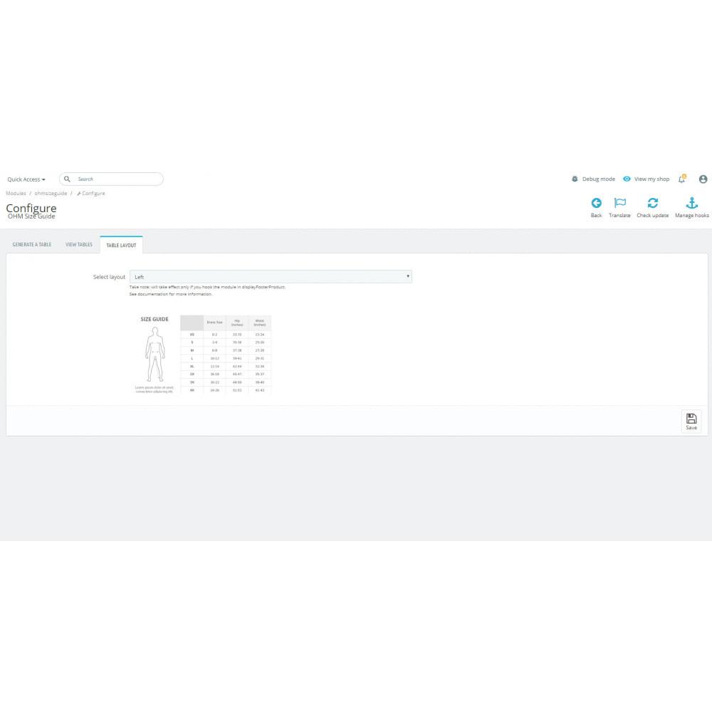 module - Omvang en eenheden - OHM Size Guide - 3