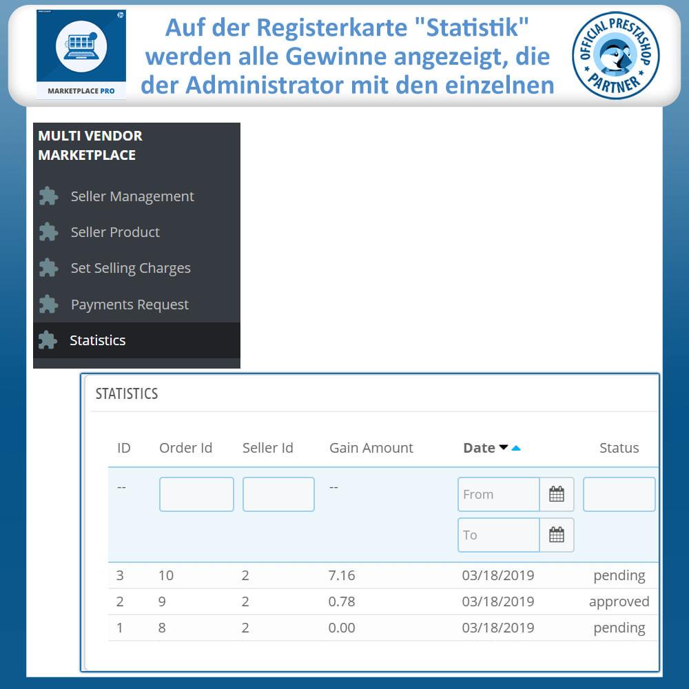module - Marketplace Erstellen - Multi Vendor Marketplace  - Marketplace Pro - 27