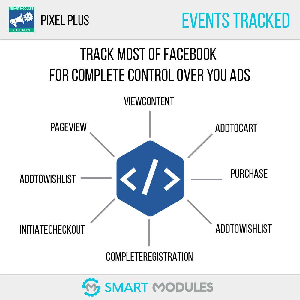 module - Analytics & Statistics - Pixel Plus: Events + Conversions API + Pixel Catalogue - 2