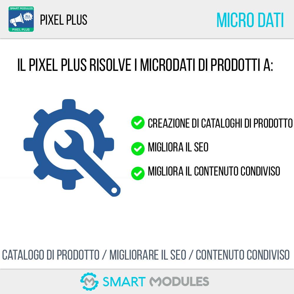 module - Analytics & Statistiche - Pixel Plus: Eventi + Conversions API + Catalogo Pixel - 8