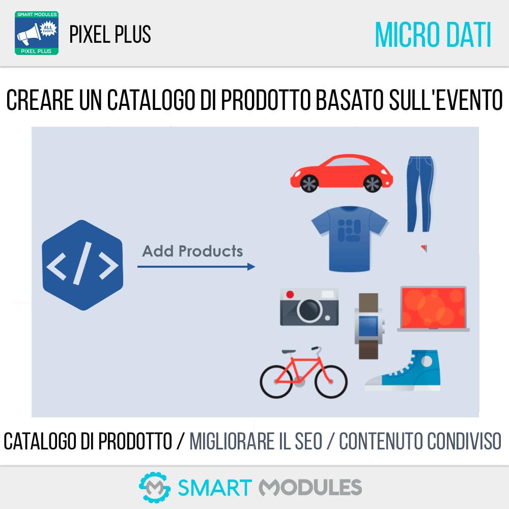 module - Analytics & Statistiche - Pixel Plus: Eventi + Conversions API + Catalogo Pixel - 9