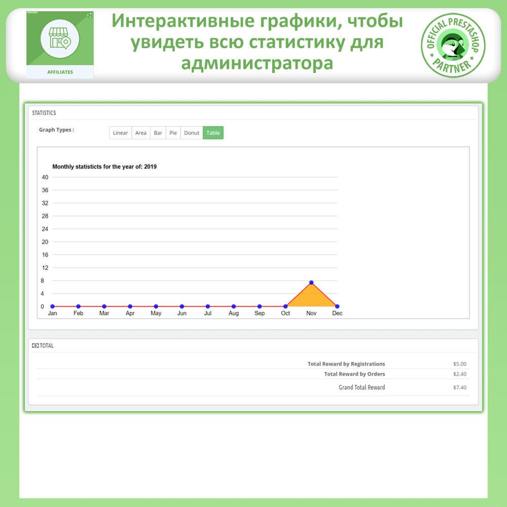 module - Платная поисковая оптимизация - Партнерская и реферальная программа - 24