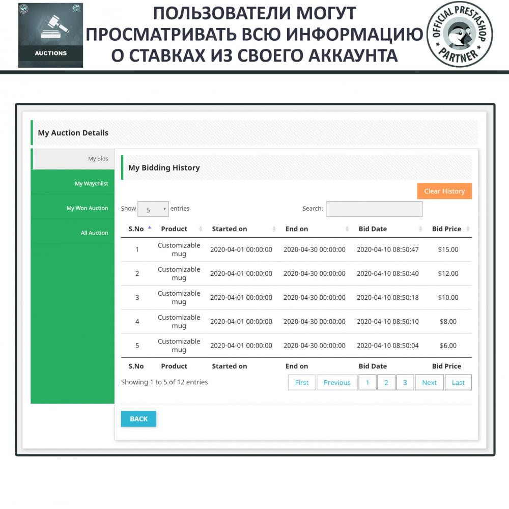 module - Создать сайт аукционов - Про Аукцион, Система Онлайн аукционов и торгов - 20