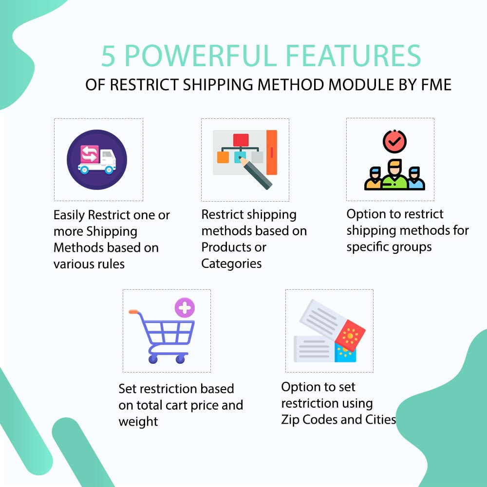 module - Shipping & Logistics - Restrict Shipping Methods - 2