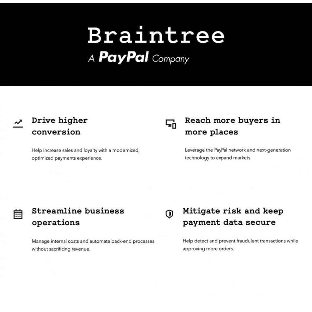 module - Pago con Tarjeta o Carteras digitales - Oficial de Braintree - 1