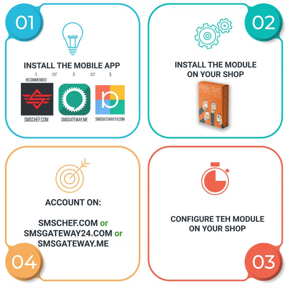 module - Newsletter & SMS - Kostenlose SMS-Benachrichtigungen mit eigenem Netzwerk - 20