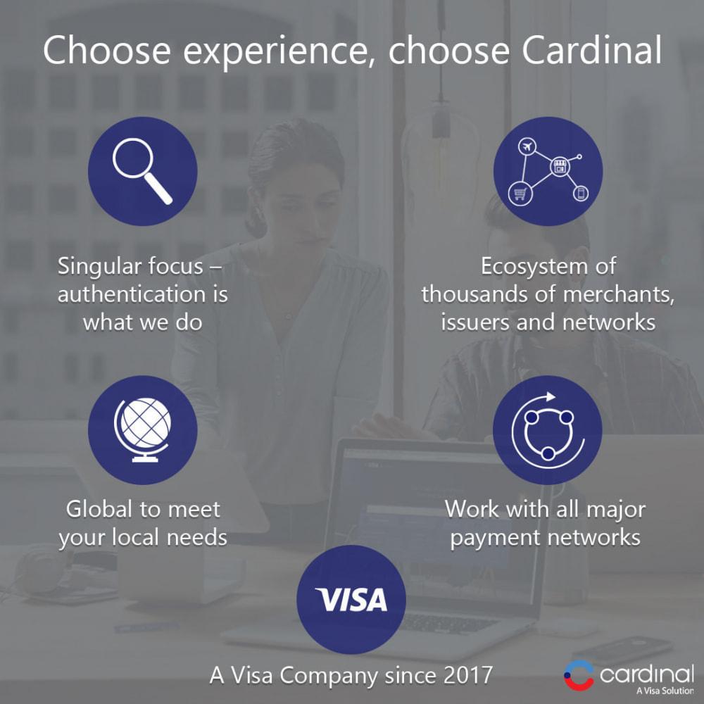 module - Płatność kartą lub Płatność Wallet - 3-D Secure Payment Gateway by Cardinal, a Visa solution - 1