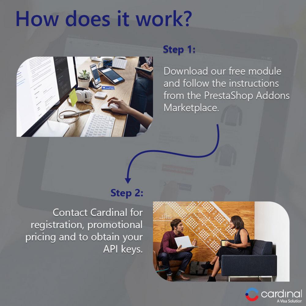 module - Płatność kartą lub Płatność Wallet - 3-D Secure Payment Gateway by Cardinal, a Visa solution - 2
