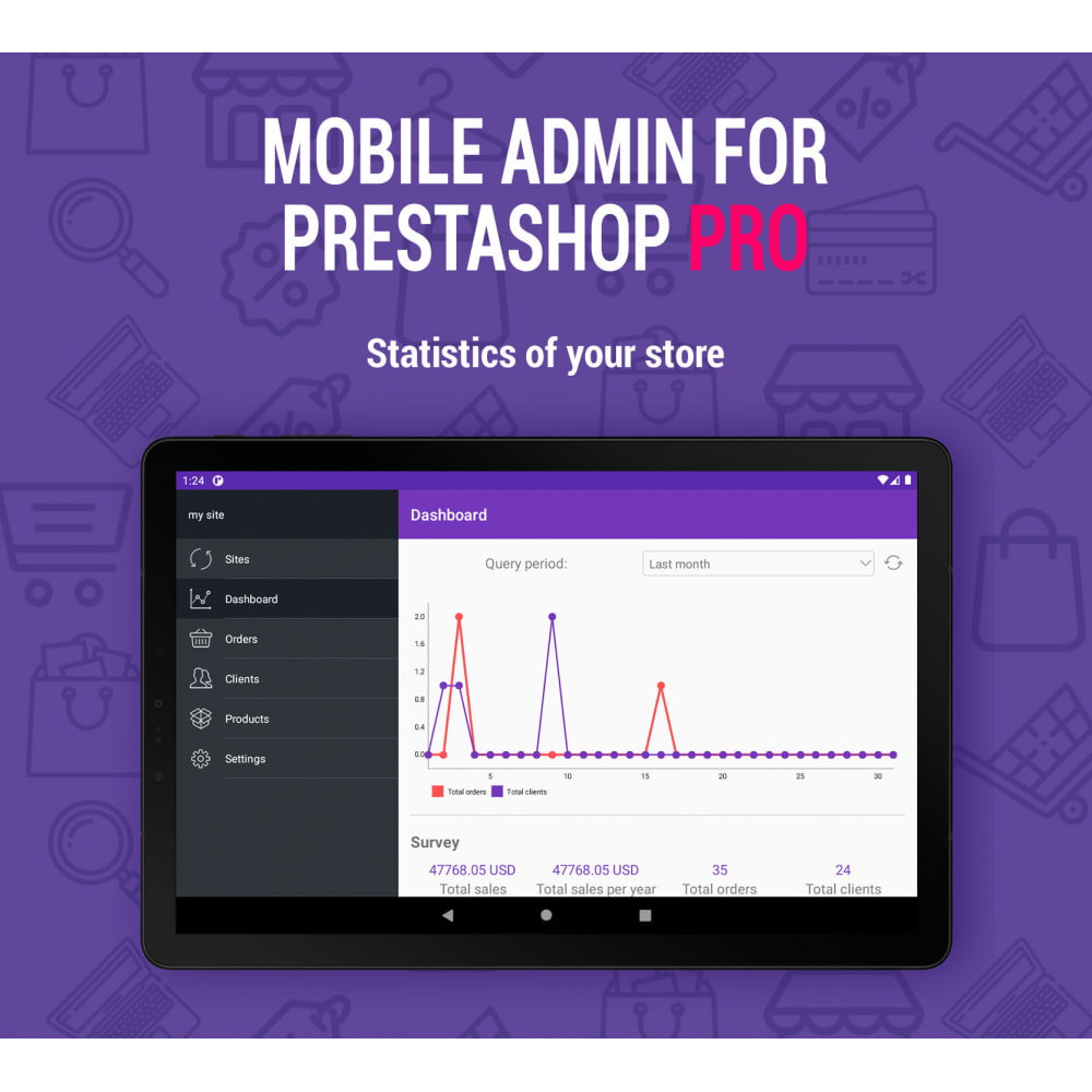 module - Mobiele apparaten - Mobile Admin for unlimited managers, sites iOs&Android - 5