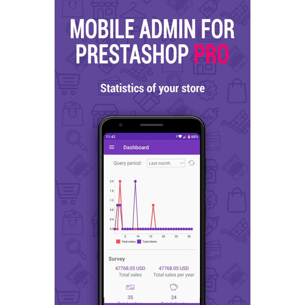 module - Mobiele apparaten - Mobile Admin for unlimited managers, sites iOs&Android - 7