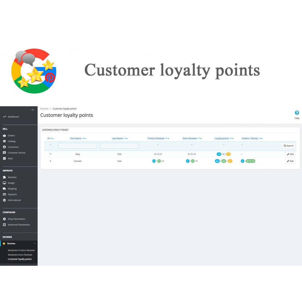 module - Avis clients - Produit+Boutique Avis, Points fidélité, Google Snippets - 38