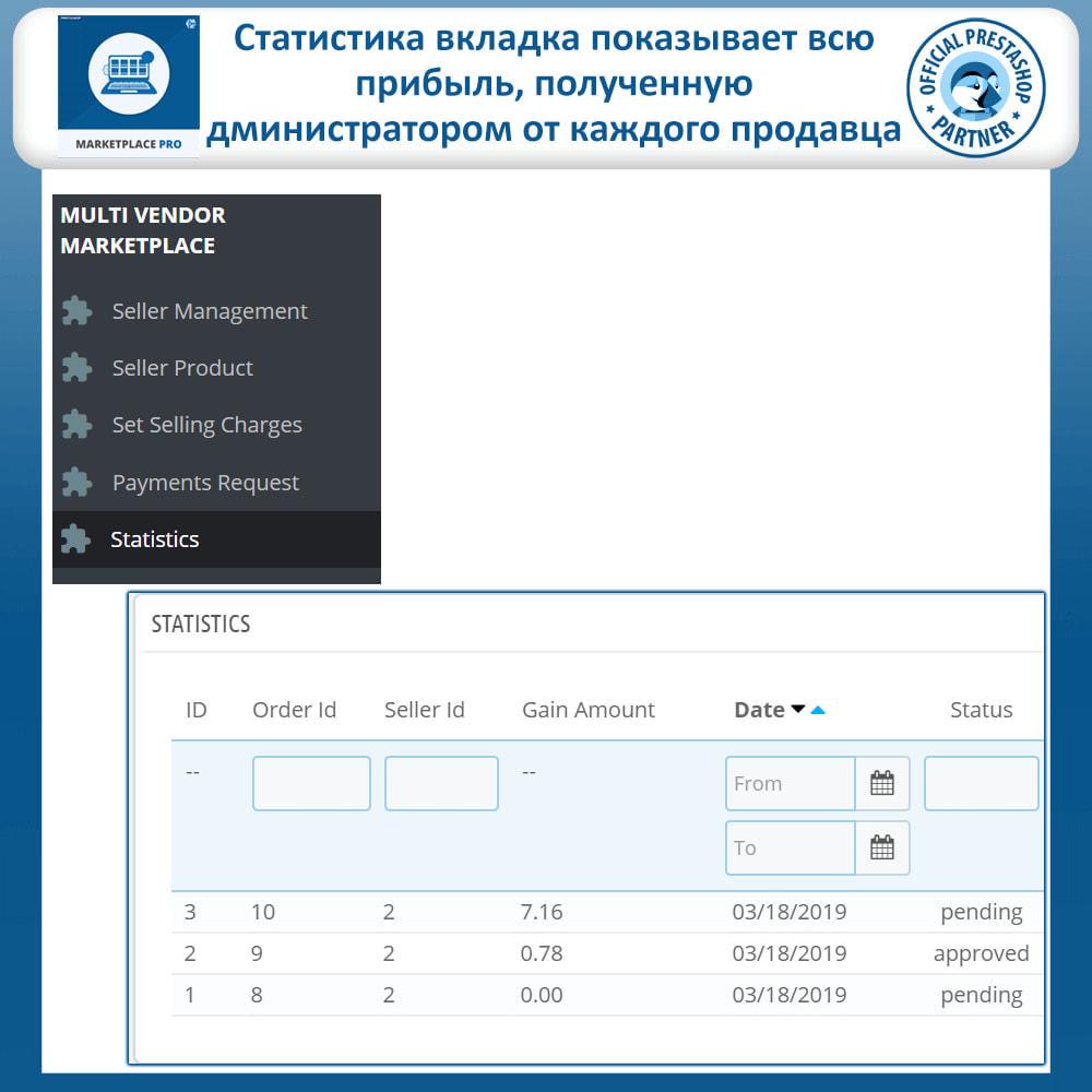 module - Создания торговой площадки - Multi Vendor Marketplace  - Marketplace Pro - 27