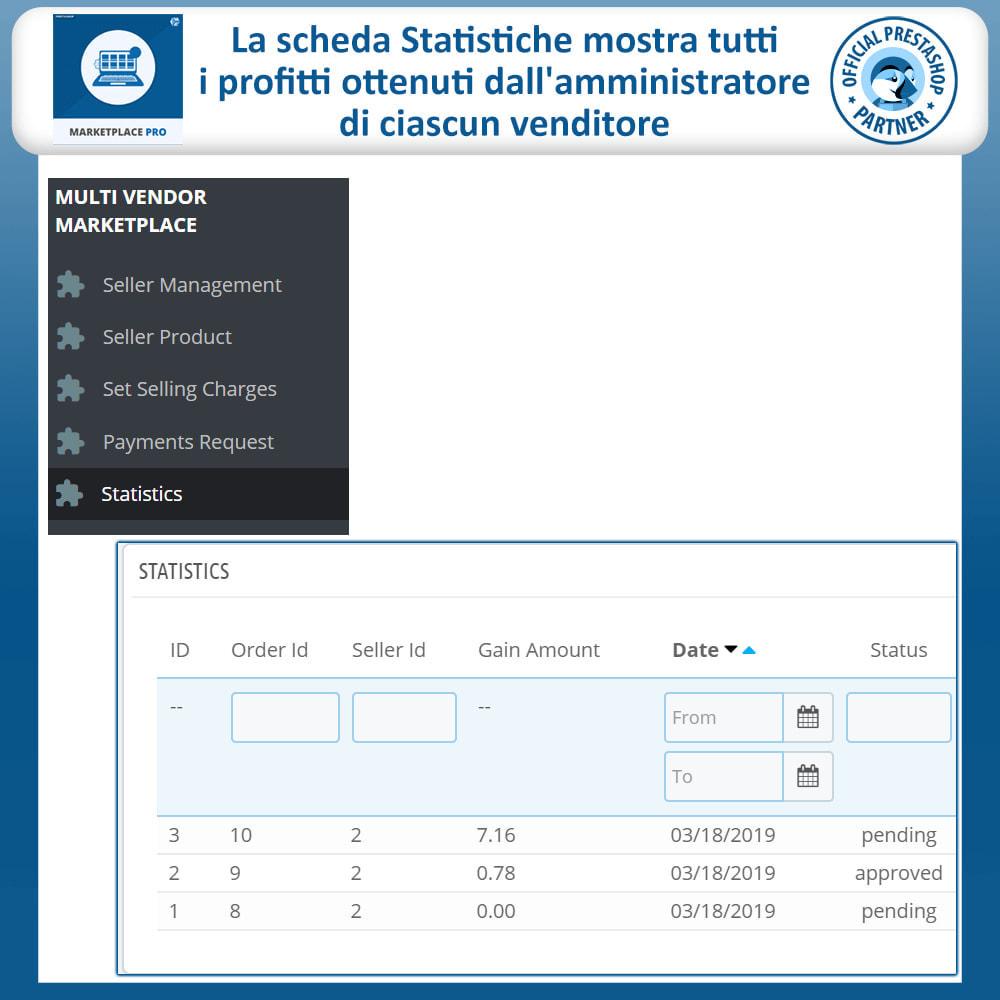 module - Creazione Marketplace - Multi Vendor Marketplace  - Marketplace Pro - 27