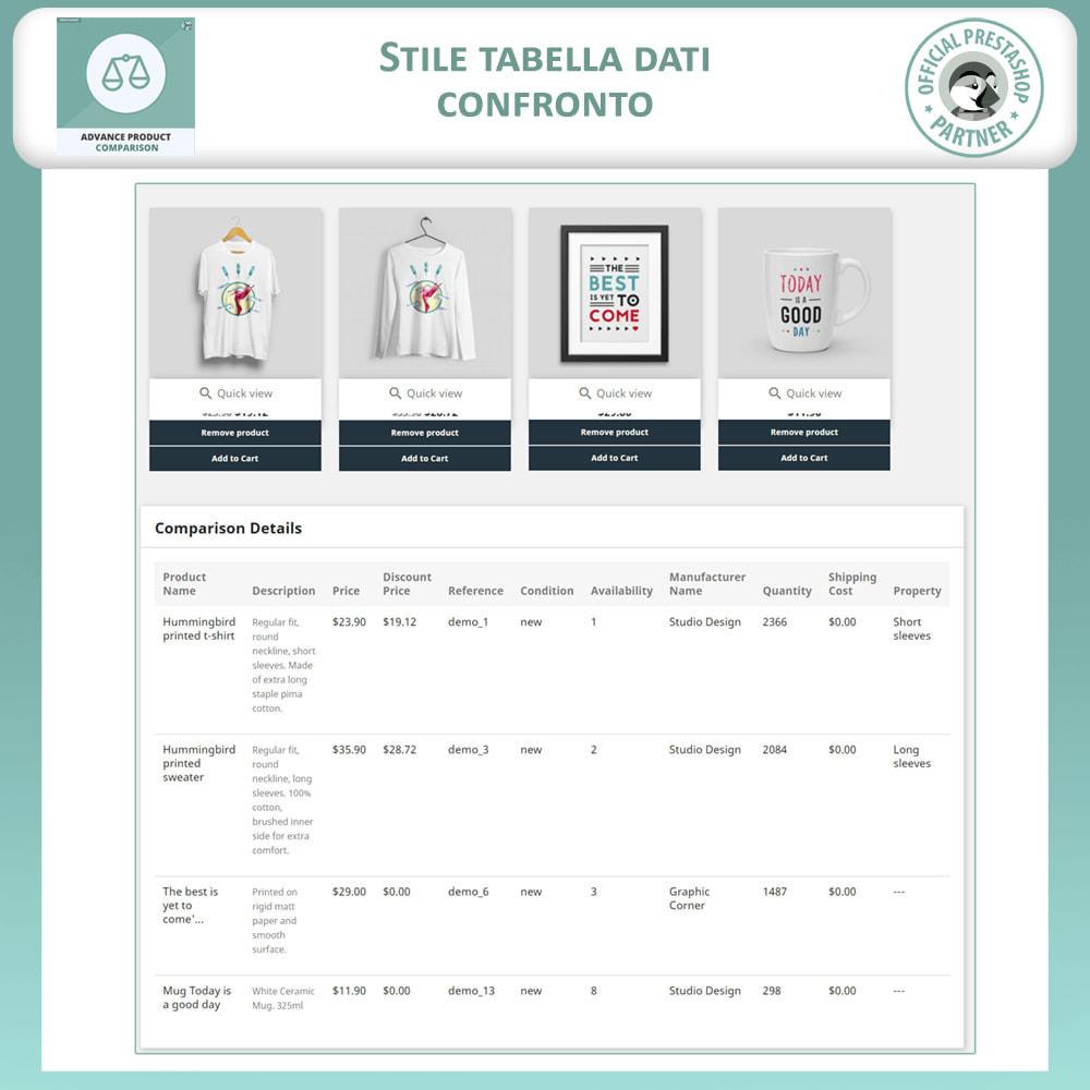 module - Comparatori di prezzi - Confronto Avanzato Dei Prodotti - 7