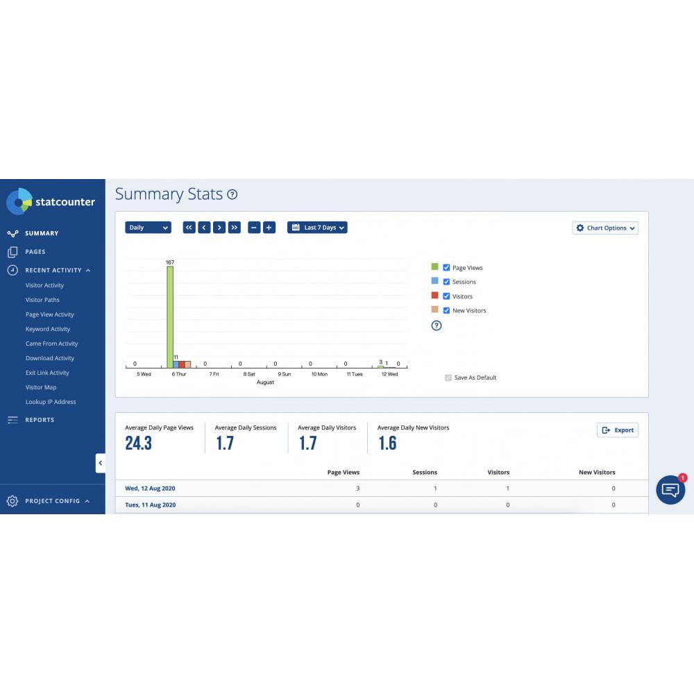 module - Analytics & Statistics - Simple Statcounter Analysis - 6