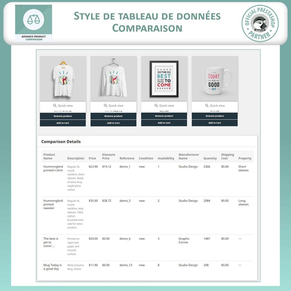 module - Comparateurs de prix - Comparaison Avancée Des Produits - 7
