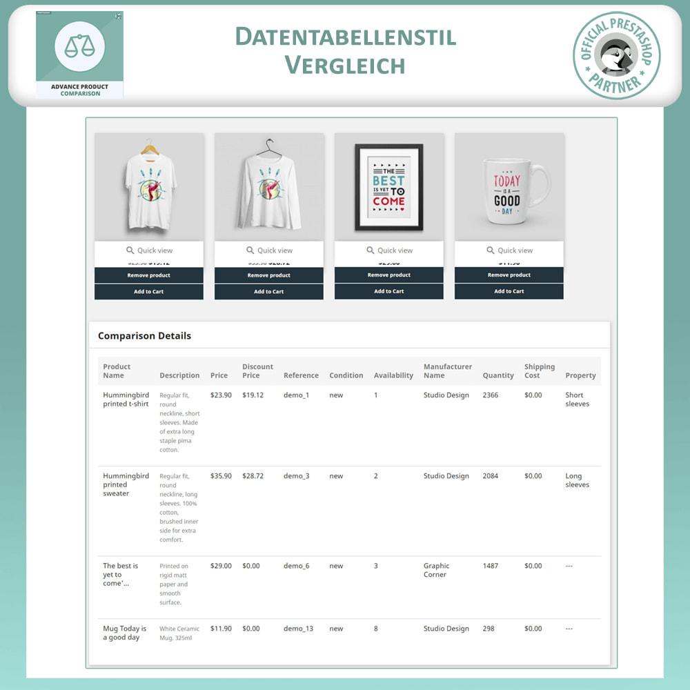 module - Preisvergleiche - Fortgeschrittene Produktvergleich - 7
