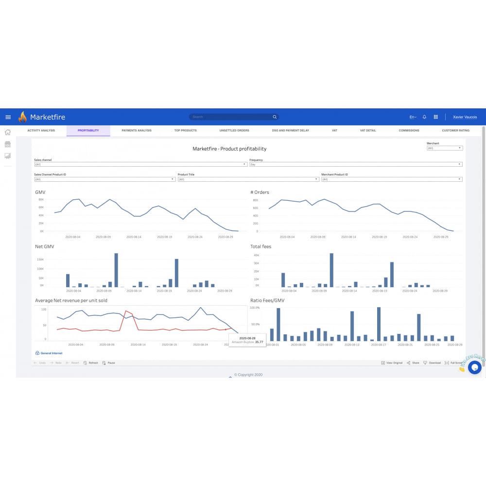 module - Statystyki & Analizy - Marketfire - 1
