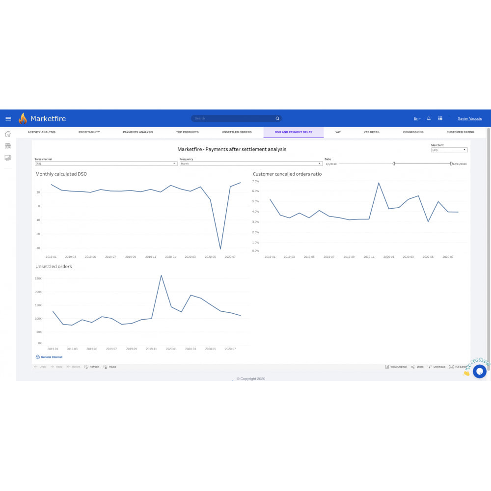 module - Statystyki & Analizy - Marketfire - 4