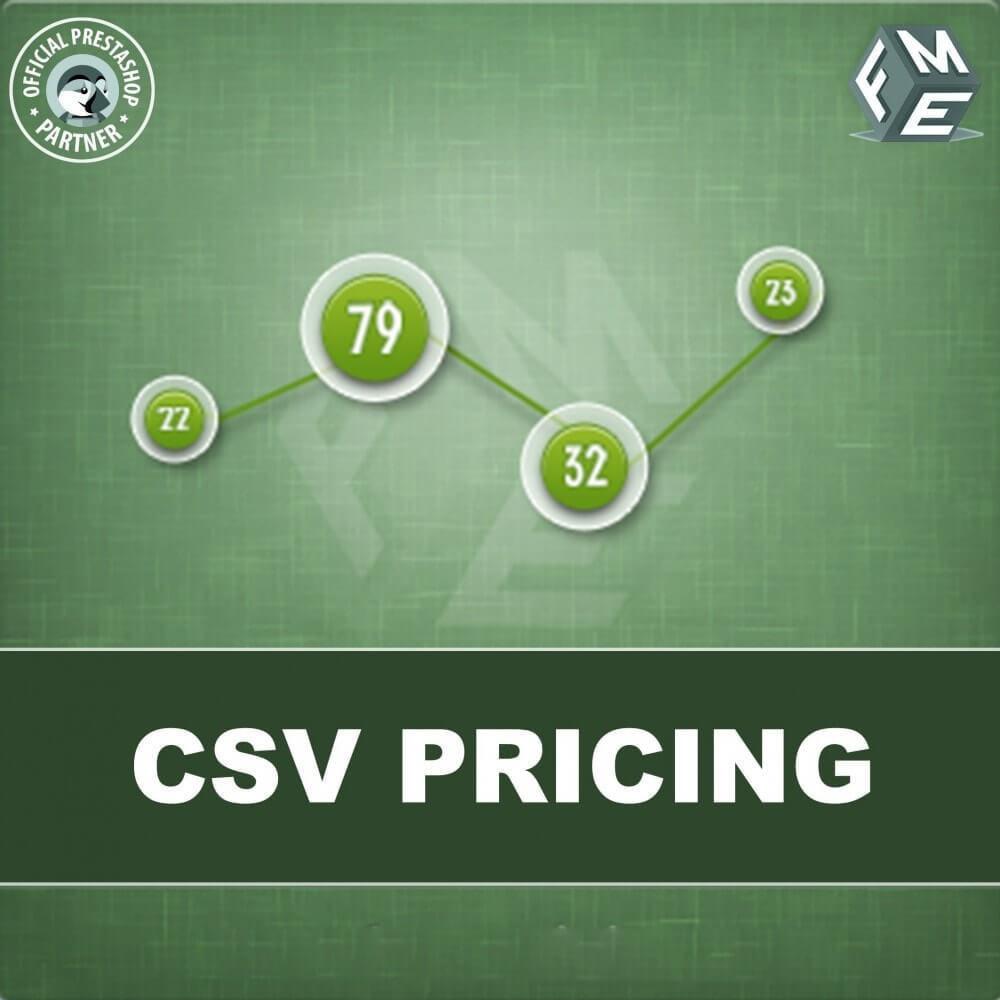 module - Grandezze & Unità di misura - CSV Pricing – Prezzi basati sull'Area - 1