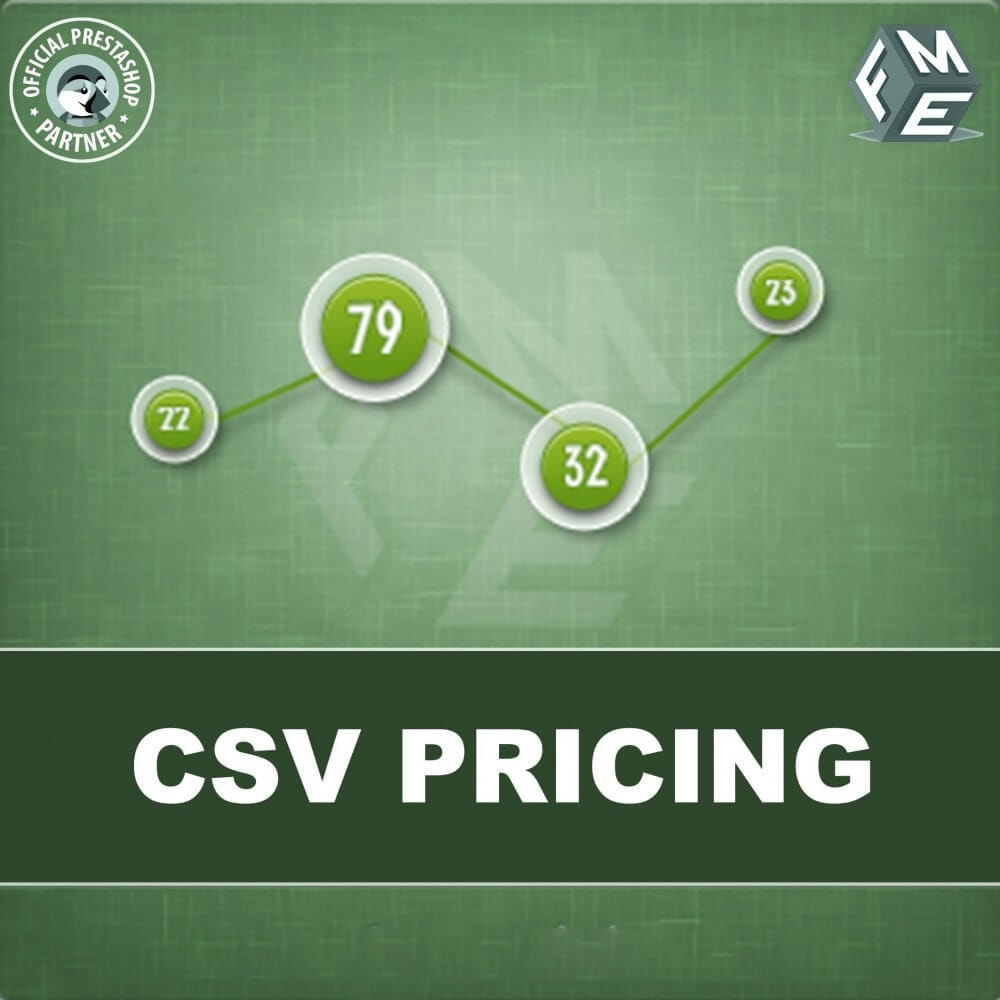 module - Размеры - Цены в формате CSV - цены на основе длины и ширины - 1