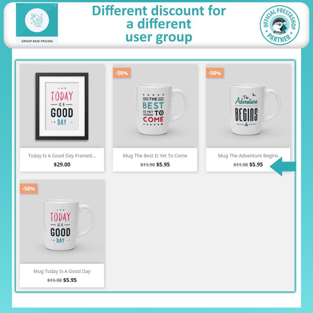 module - Promoções & Brindes - Group Based Pricing - 4