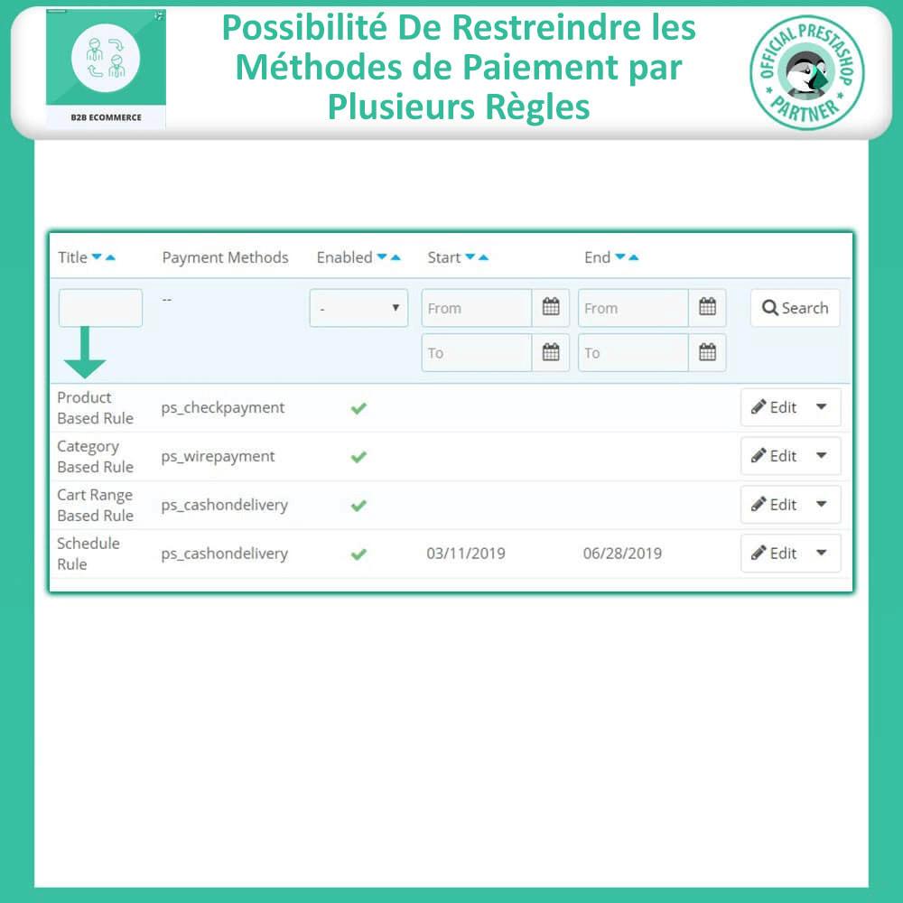 module - B2B - Commerce électronique B2B - 32