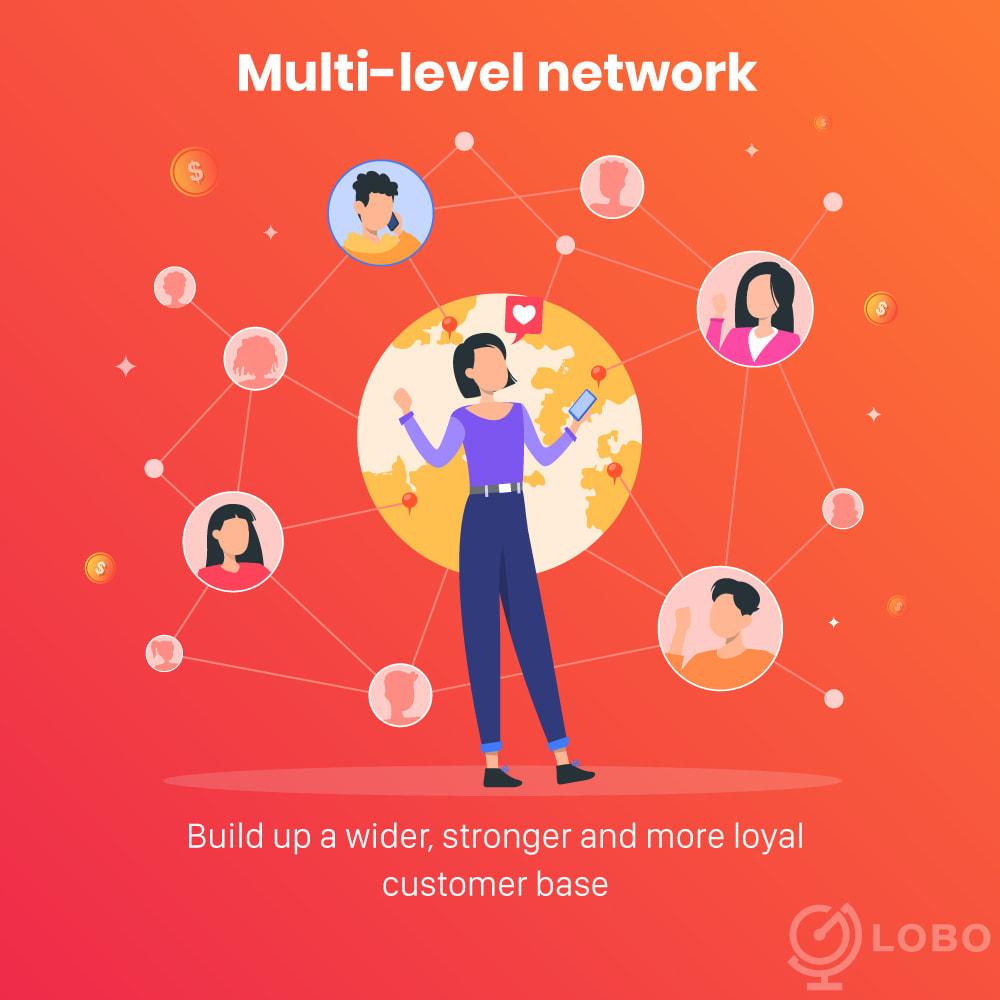 module - Referral & Loyalty Programs - 3in1 Reward point: loyalty, referral, affiliate program - 3