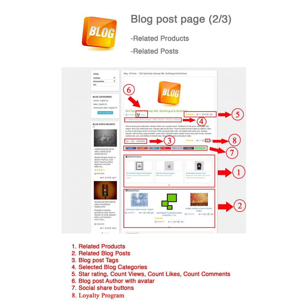 module - Блог, форумов и новостей - Blog PRO + Loyalty Program - 6