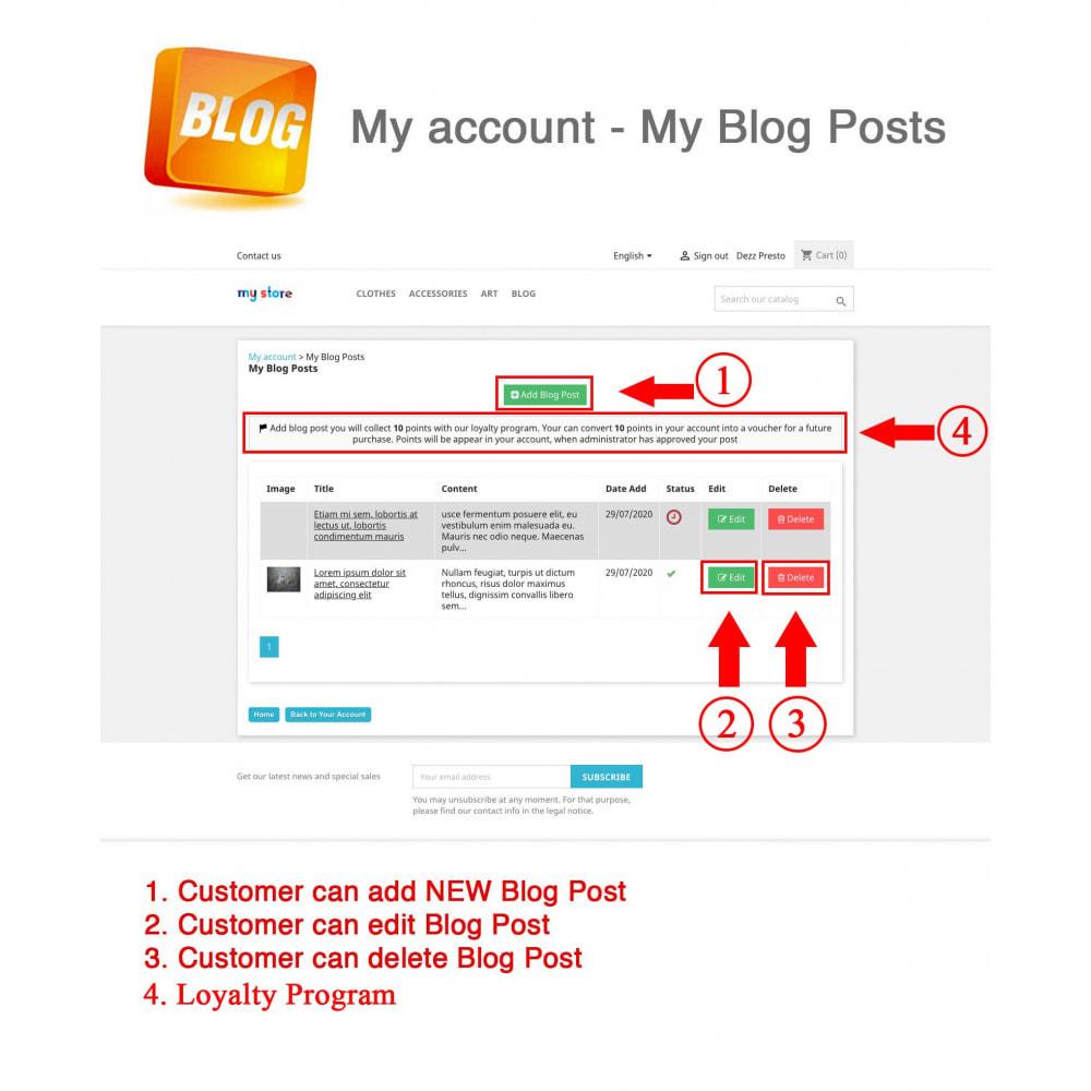 module - Блог, форумов и новостей - Blog PRO + Loyalty Program - 9