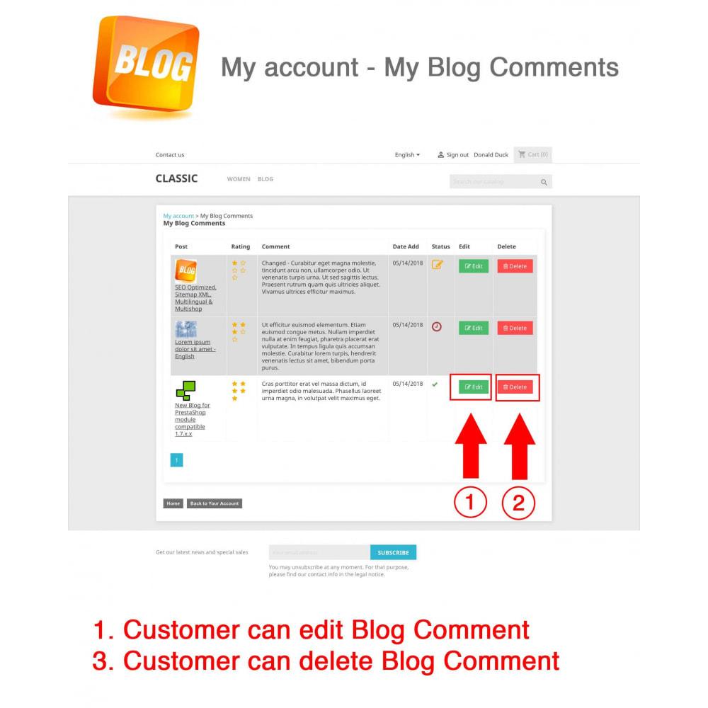module - Блог, форумов и новостей - Blog PRO + Loyalty Program - 12