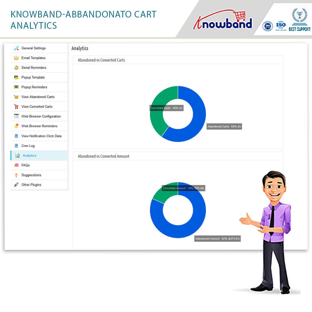 module - Remarketing & Carrelli abbandonati - Knowband-Reminder Periodici Carrello Abbandonato - 19