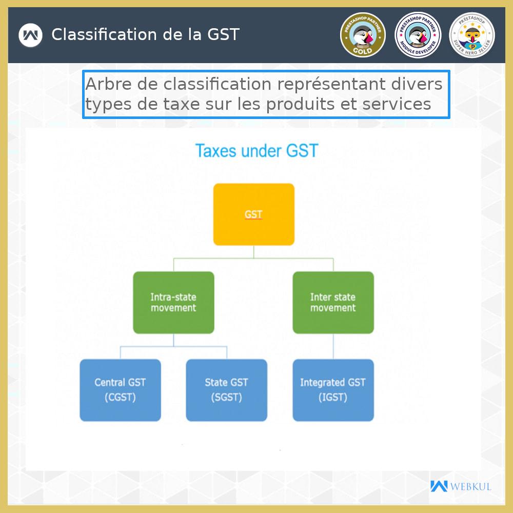 module - Comptabilité & Facturation - GST - Retours et factures - 1