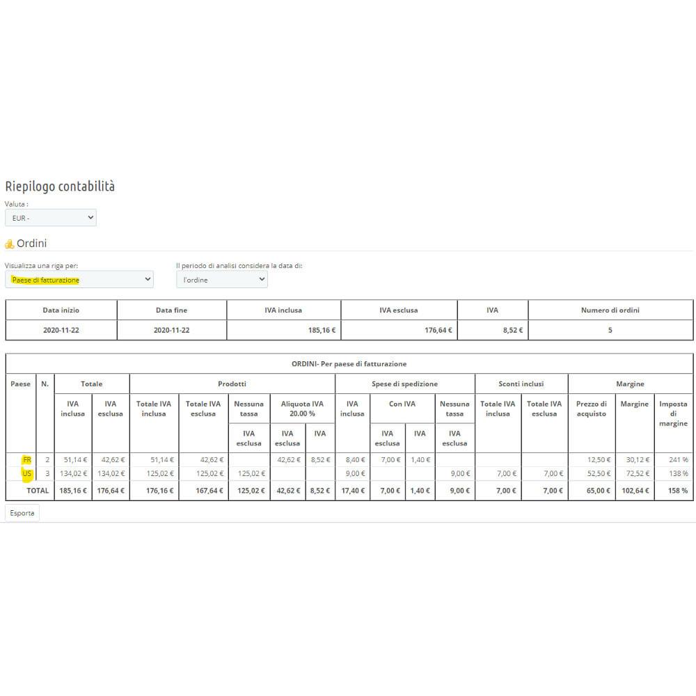 module - Contabilità & Fatturazione - Riepilogo contabilità con IVA - 8