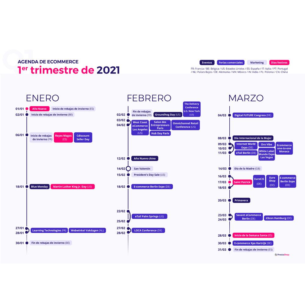 other - Calendario e-Commerce - Calendario de comercio electrónico 2021 (español) - 2
