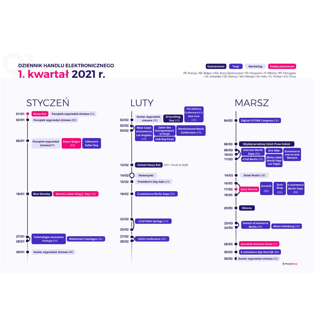 other - eCommerce Kalender - E-Commerce-Kalender 2021 (polnisch) - 2