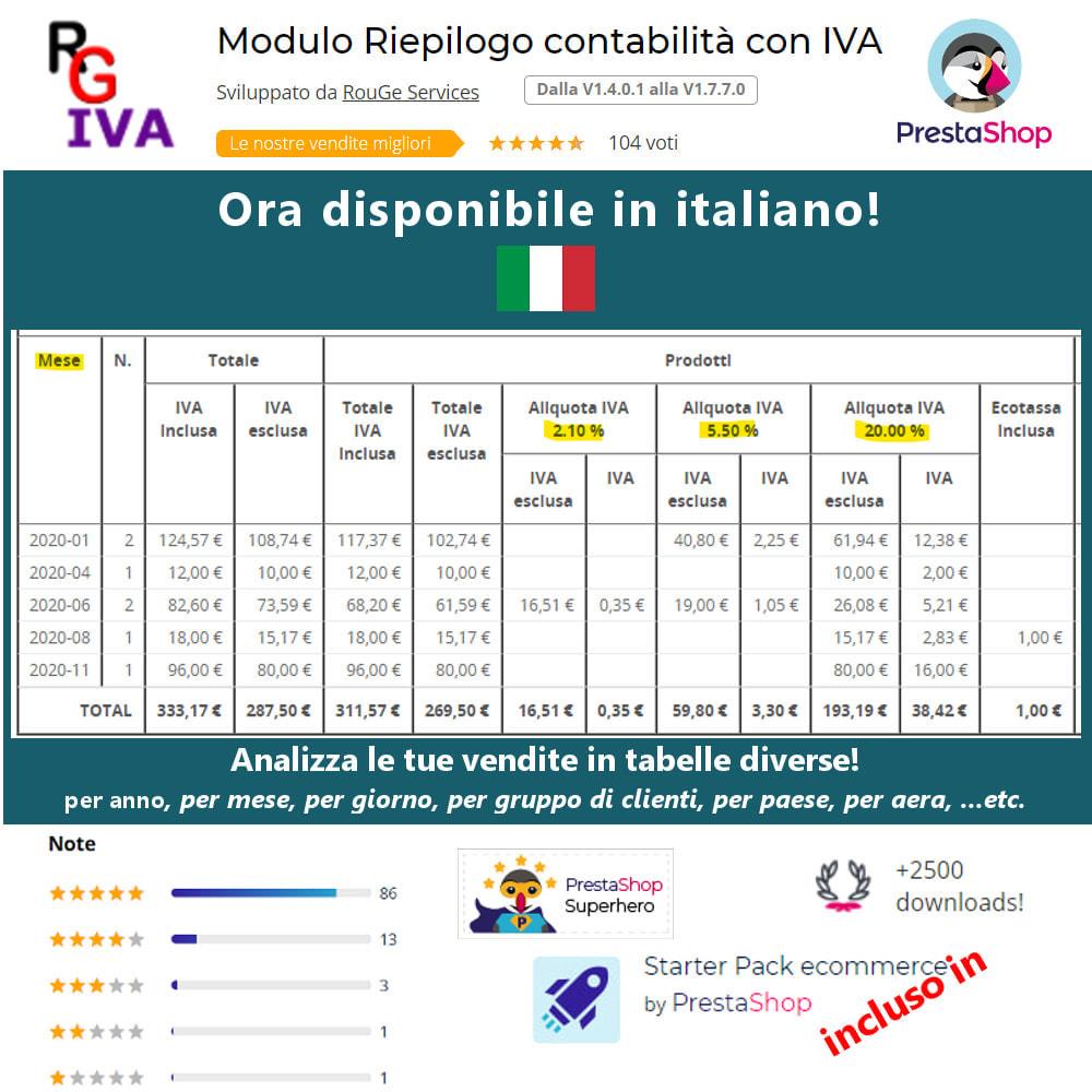 module - Contabilità & Fatturazione - Riepilogo contabilità con IVA - 1