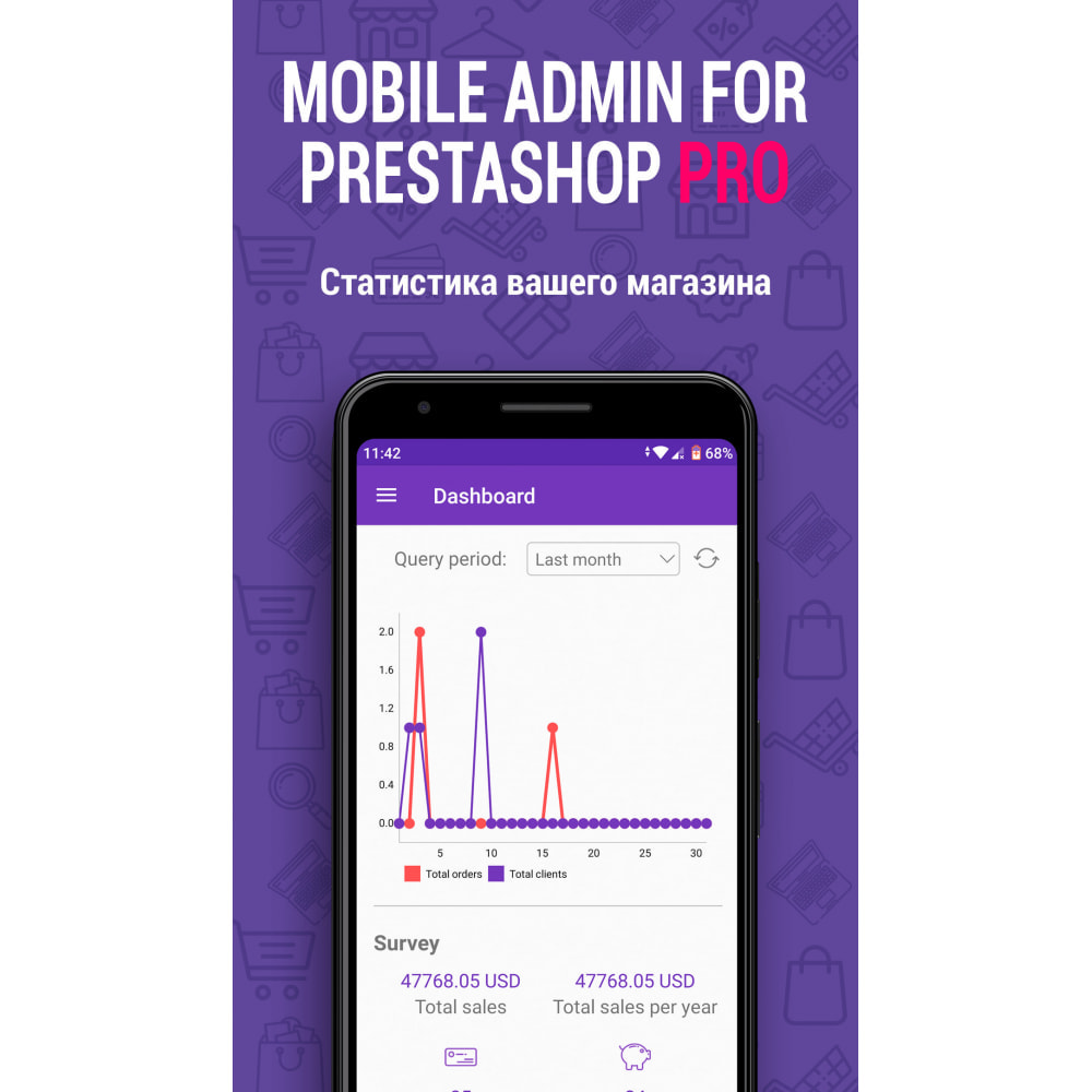 module - Мобильный телефон - Mobile Admin for unlimited managers, sites iOs&Android - 6