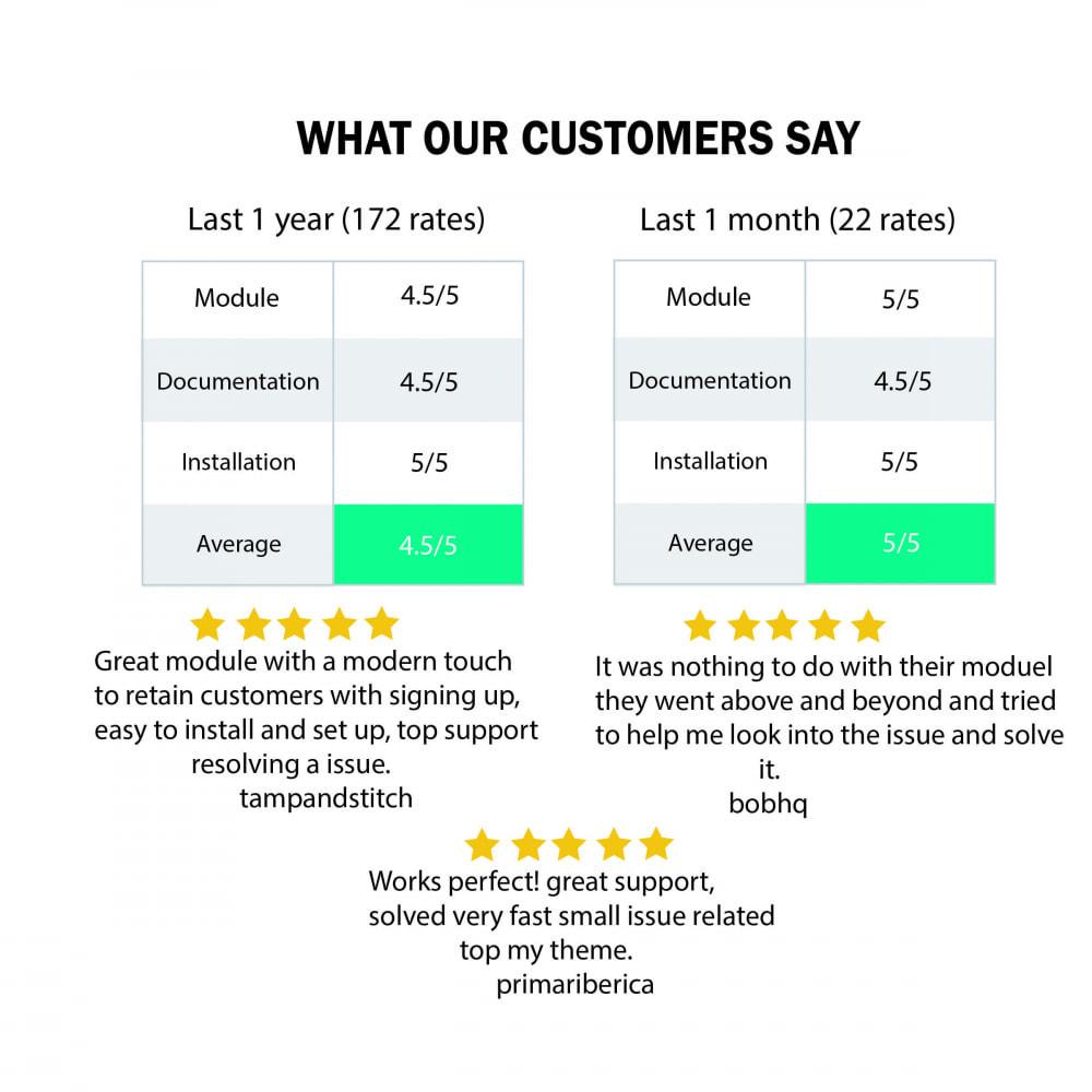 module - Kortingsbonnen - Automatically Discount Voucher Mail To Customer - 2
