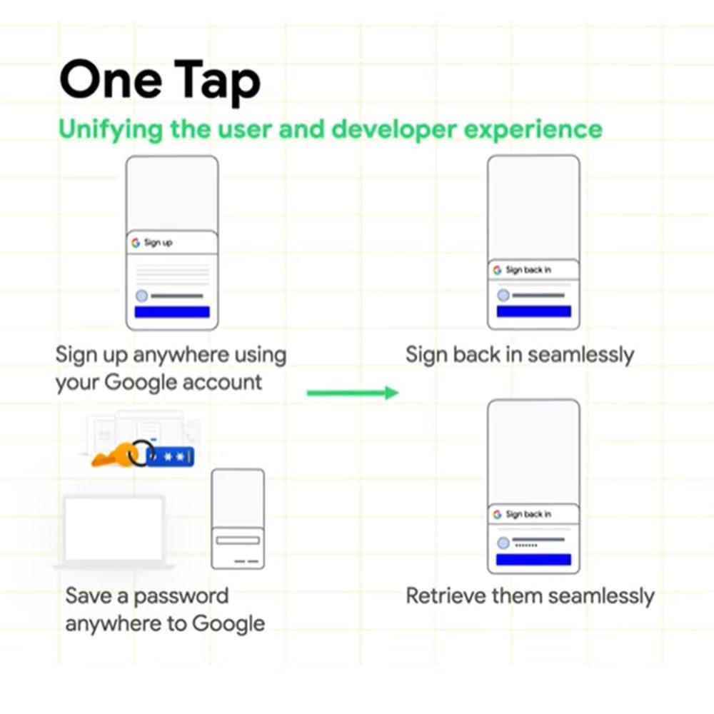 module - Botones de inicio de Sesión/Conexión - Google One Tap sign-in and sign-up - 2