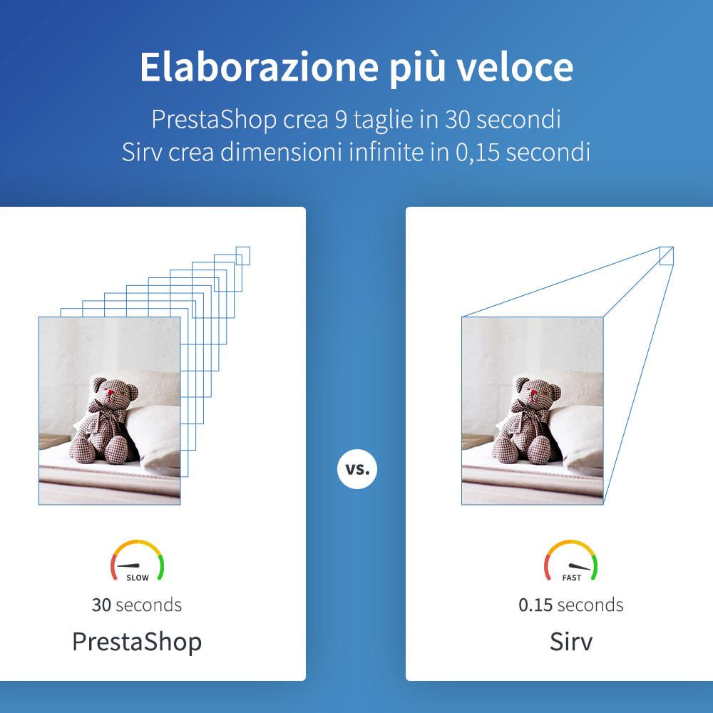 module - Website Performance - Sirv CDN e ottimizzazione: immagini, video, 360 spin - 4