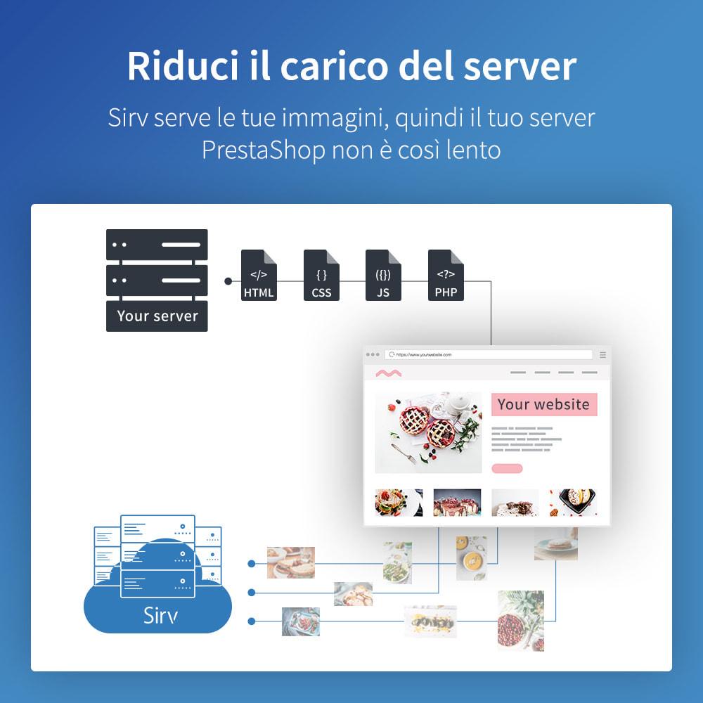 module - Website Performance - Sirv CDN e ottimizzazione: immagini, video, 360 spin - 6