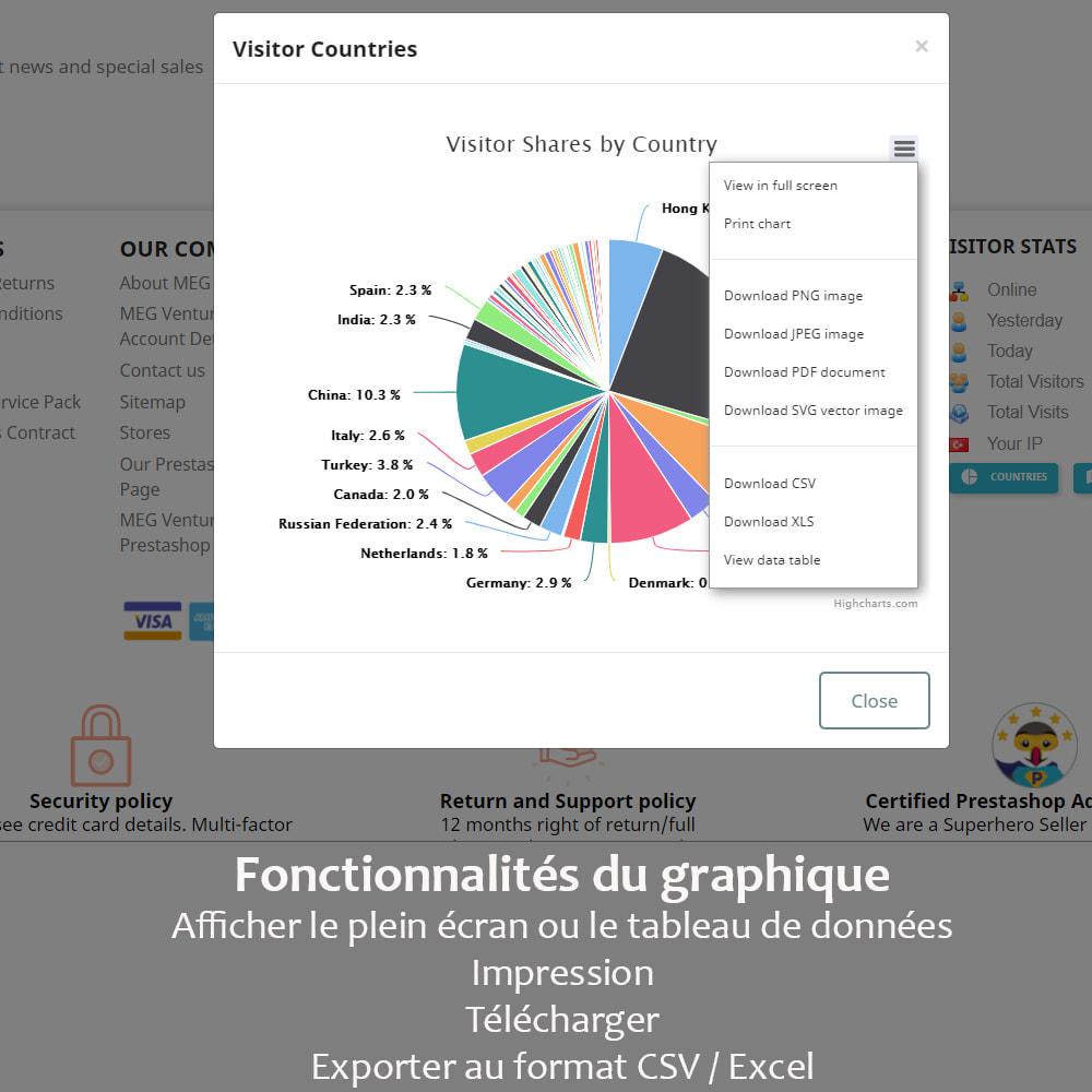 module - Personnalisation de Page - Statistiques des visiteurs sur la page d'accueil - 8