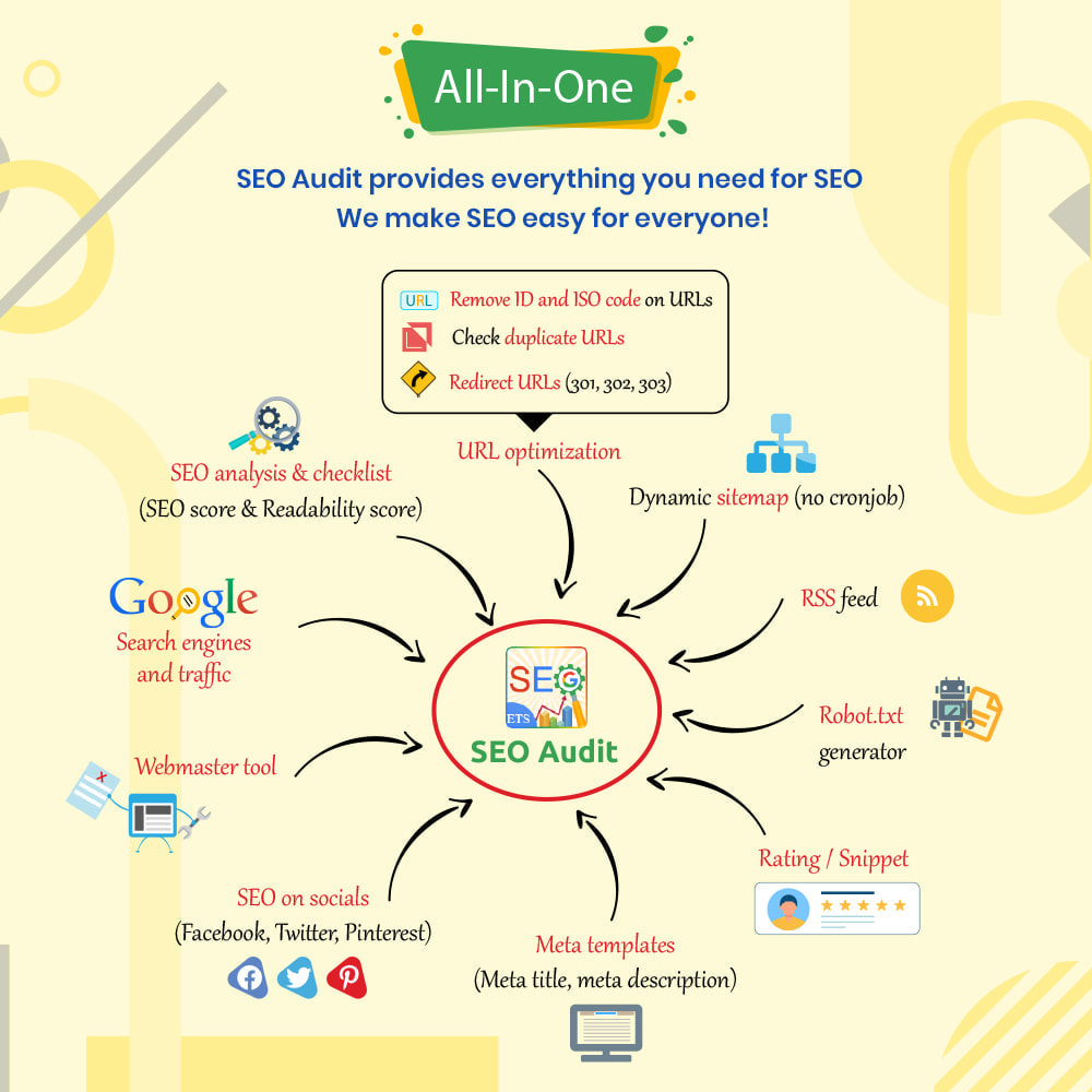 module - SEO (Referenciamento natural) - SEO Audit - Best SEO practices 2021 - Incredibly good - 1