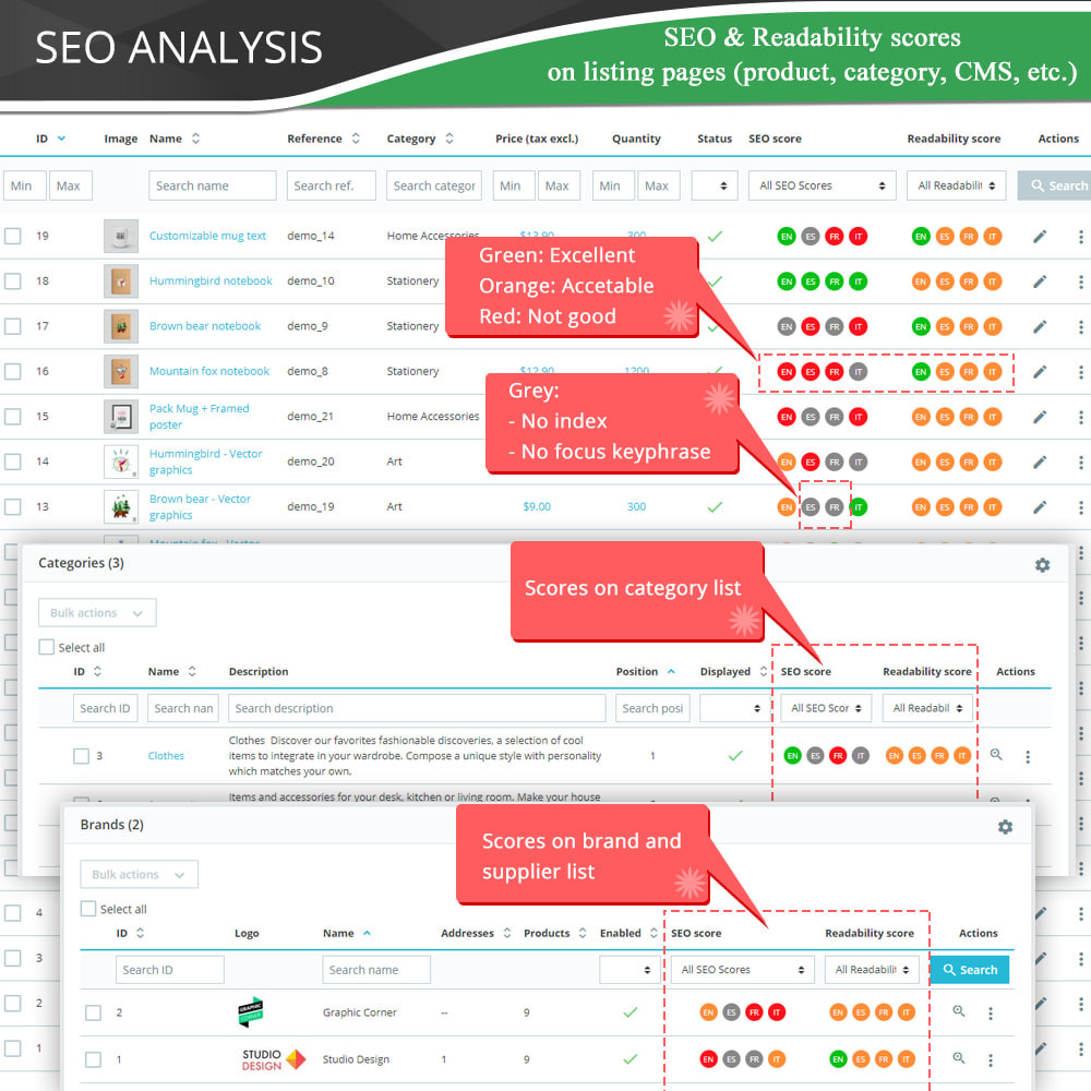 module - SEO (Referenciamento natural) - SEO Audit - Best SEO practices 2021 - Incredibly good - 11